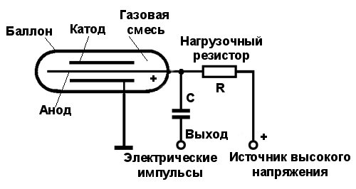 Устройство и схема включения