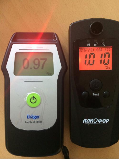 АлкоФор 505. Тест алкотестера