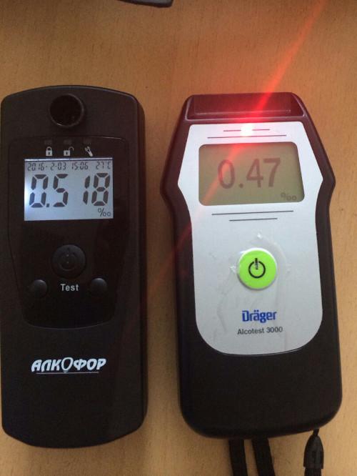 АлкоФор 505. Тест алкотестера.