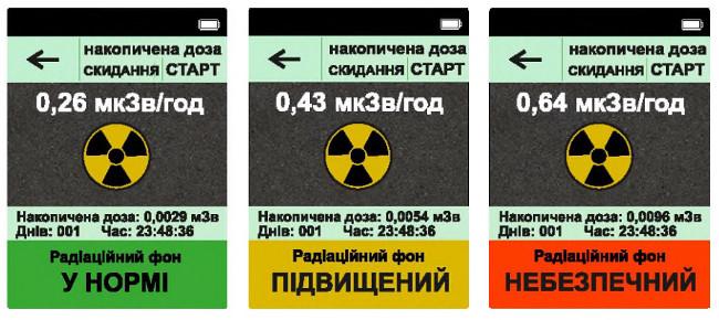 Измерение уровня радиации прибором GreenTest ECO