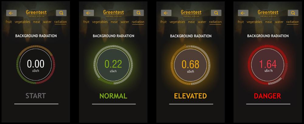 Измерение уровня радиации прибором GreenTest mini ECO